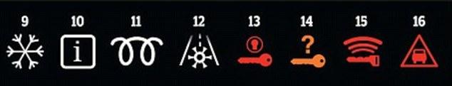 Что означают индикаторы на панели машины рис 3
