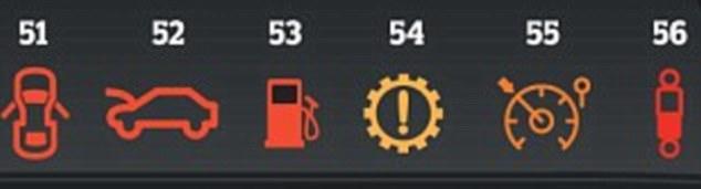 Что означают индикаторы на панели машины рис 9