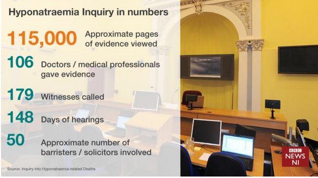 Смерть детей в больнице Ирландии: судебный процесс длится 14 лет рис 2