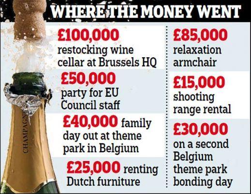 Общество: Шампанского ипострелять: как евродепутаты тратят деньги налогоплательщиков